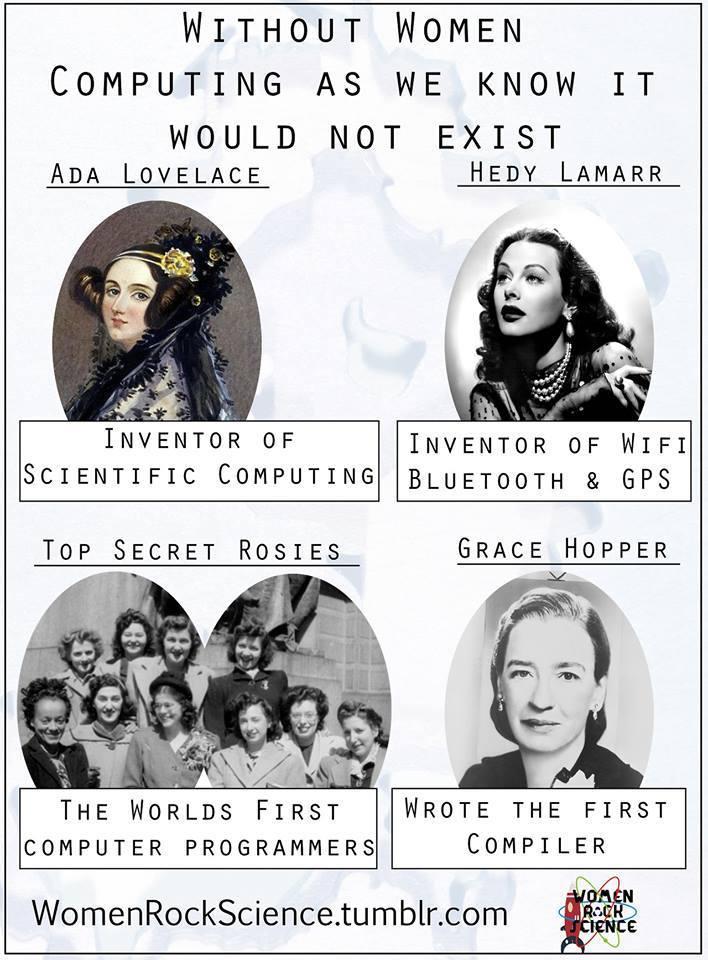 Yazılımcı Kadınlar